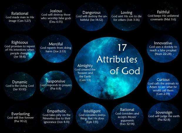 17 Attributes