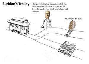Buridans Trolley